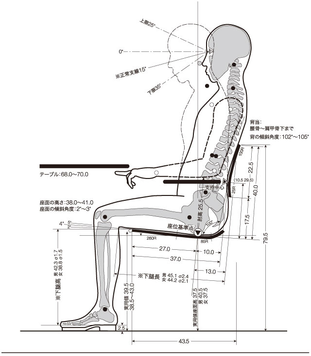 日本を代表する椅子デザイナー・井上曻氏が手掛けるブランド。 「腰の椅子」と呼ばれ、日本人の「座る」動作を長年研究し培った人間工学に基づく設計が魅力です。