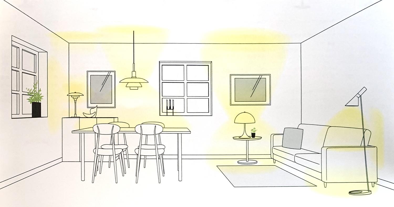 照明をコーディネートする方法